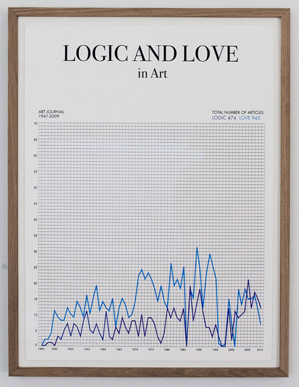 logic_and_love_in_art1