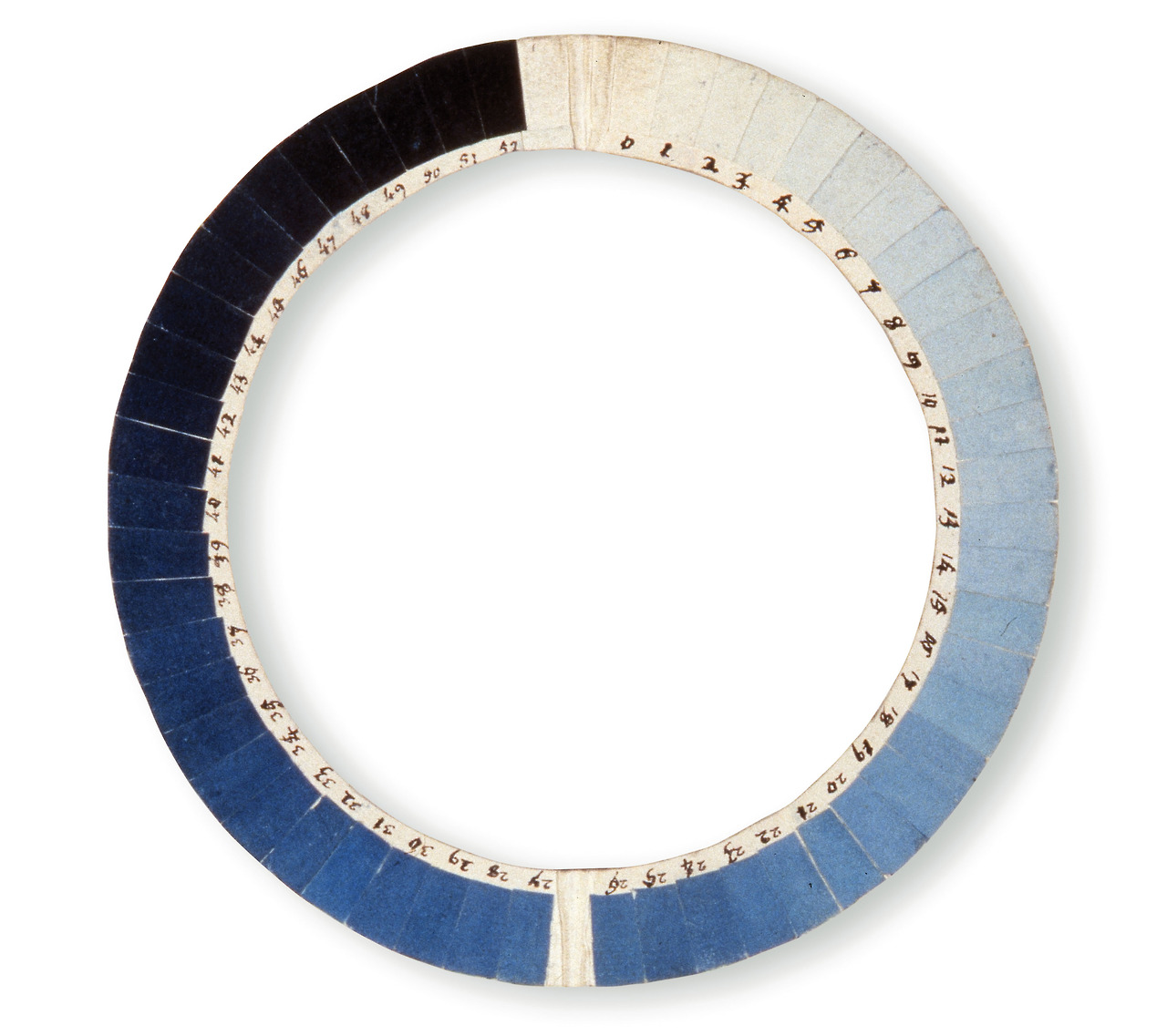 The Cyanometer Is a 225 Year Old Tool for Measuring the Blueness of the Sky tools sky science color